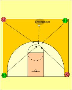 2c2_mini_propuesta